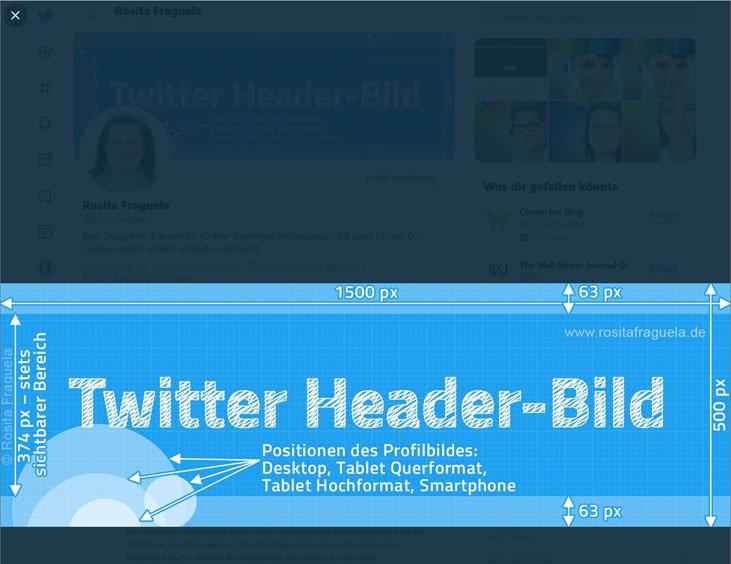 Desktop: Klickst Du auf das Titelbild, wird es maximiert, der Hintergrund wird abgedunkelt.